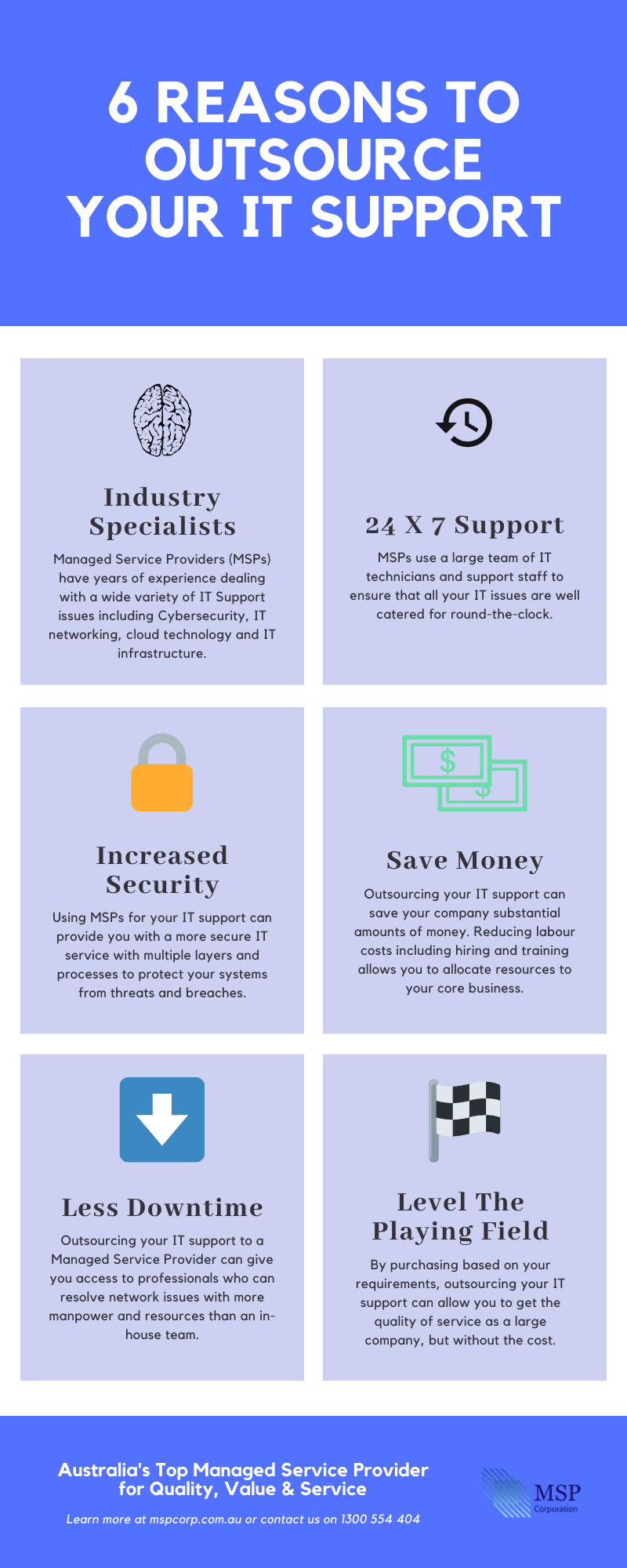 Infographic describing reasons to outsource your IT Support to a Managed Service Provider